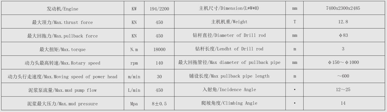 DL450C水平定向钻机