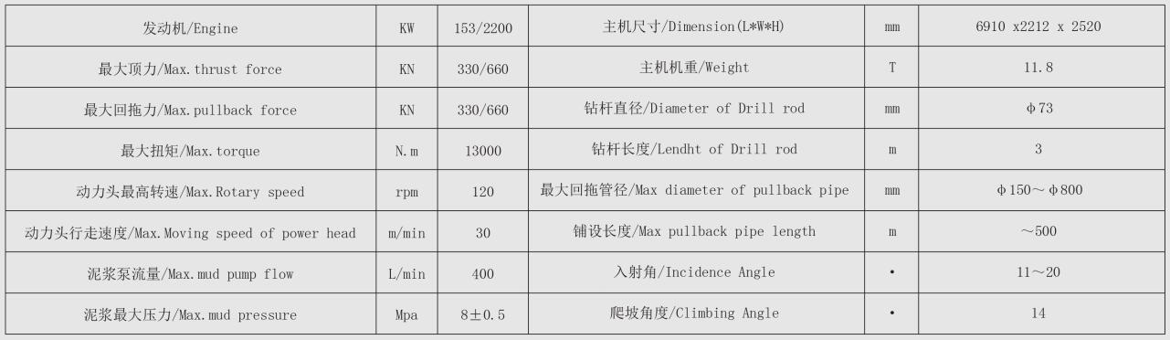 DL330水平定向钻机